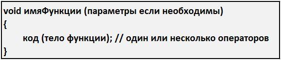 функции c++, функции в с++