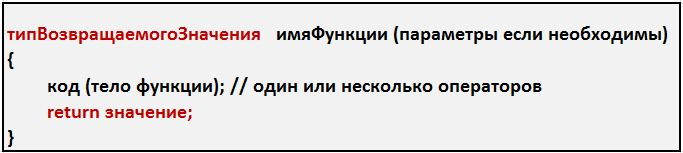 функции в с++, функции c++