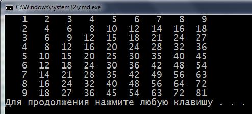 il problema bidimensionale matrici in c ++, Problemi con matrici bidimensionali ++