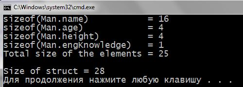 c++ structures, structure c ++, struct c++. nested structures