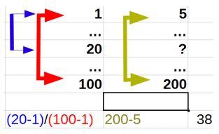 интерполирующий поиск в с++, c++ для начинающих, алгоритм поиска доклад, курсовая работа