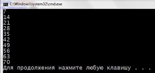 оператор continue в C++