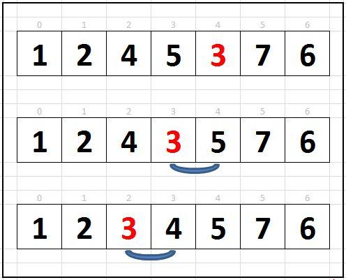 сортировка вставками с++, алгоритм сортировки вставками, программирование для начинающих